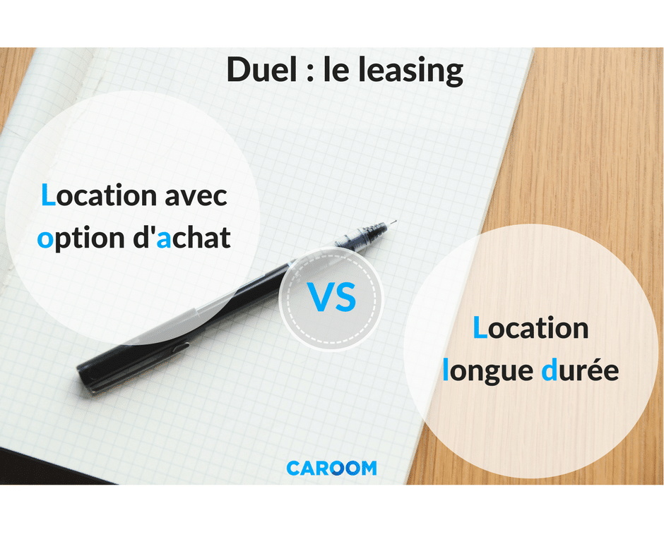 Le leasing : location longue durée ou location avec option d'achat?